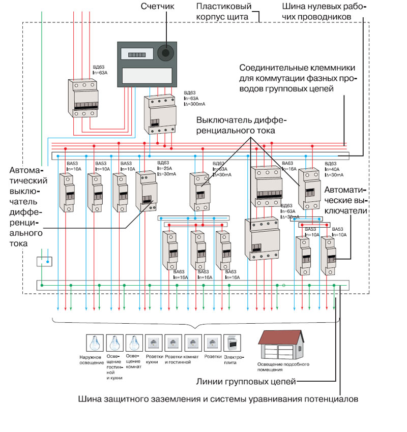 Пример схемы квартирных